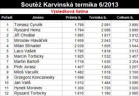 karvina_6_2013